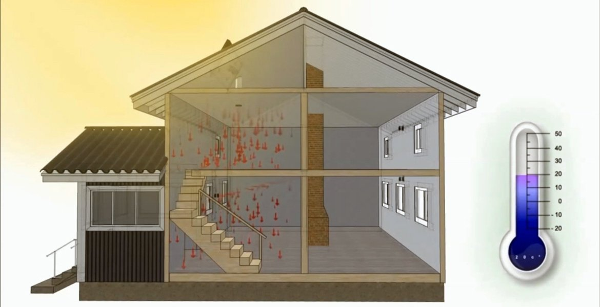 SolarVenti Home Ventilation How It Works Diagram