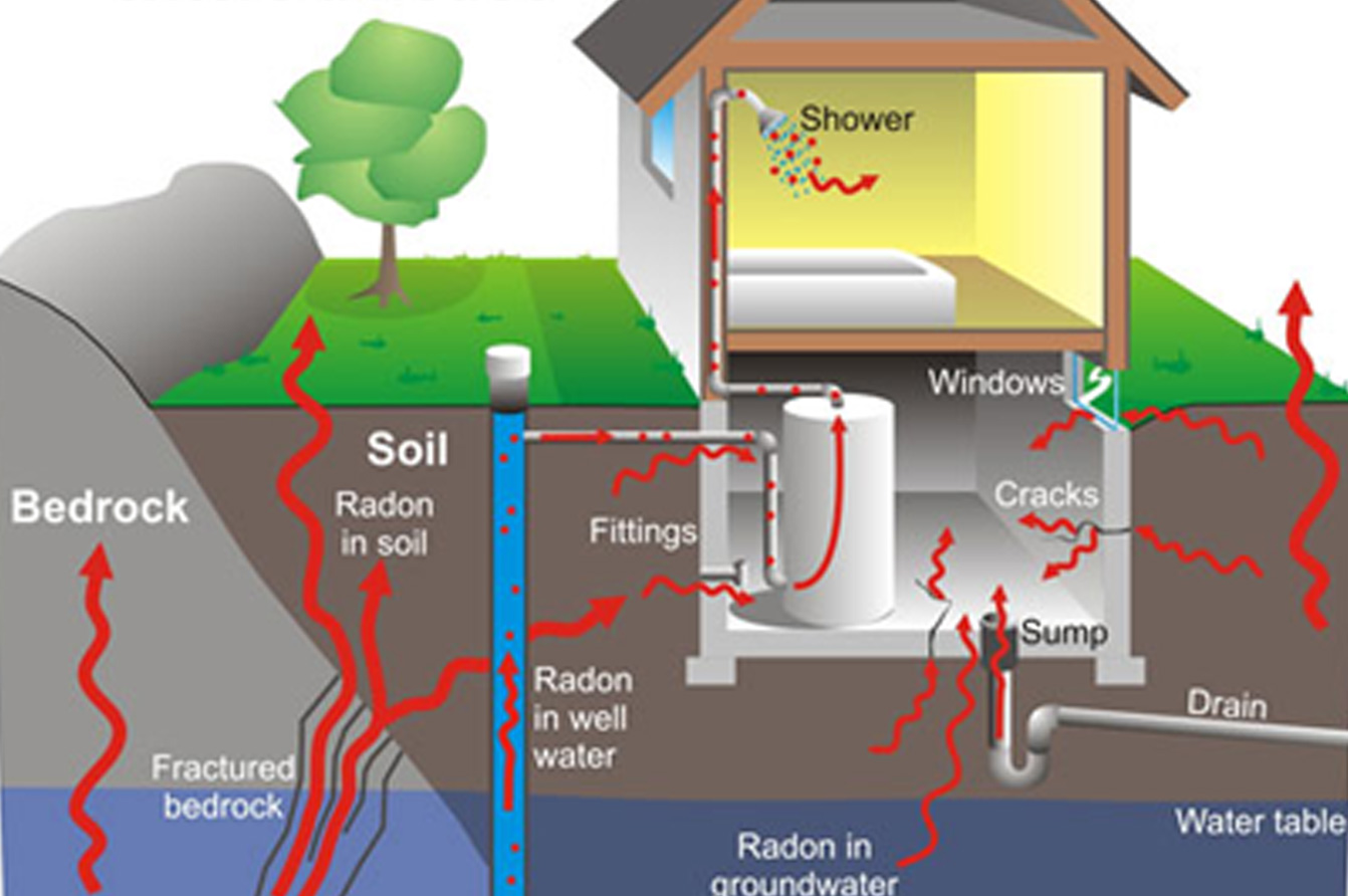 How-Radon-Enters-Homes